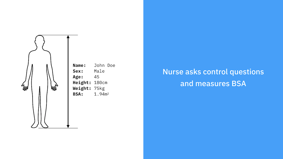 Nurse asks control questions and measures BSA (Body Surface Area)