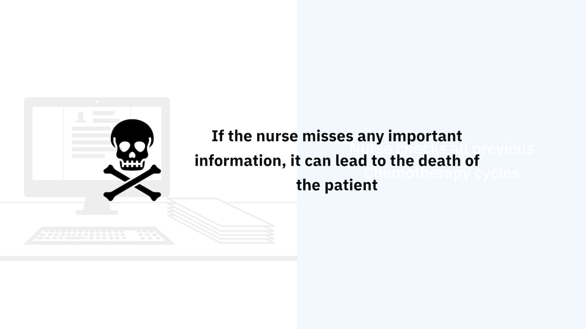 If the nurse misses any important information, it can lead to the death of the patient